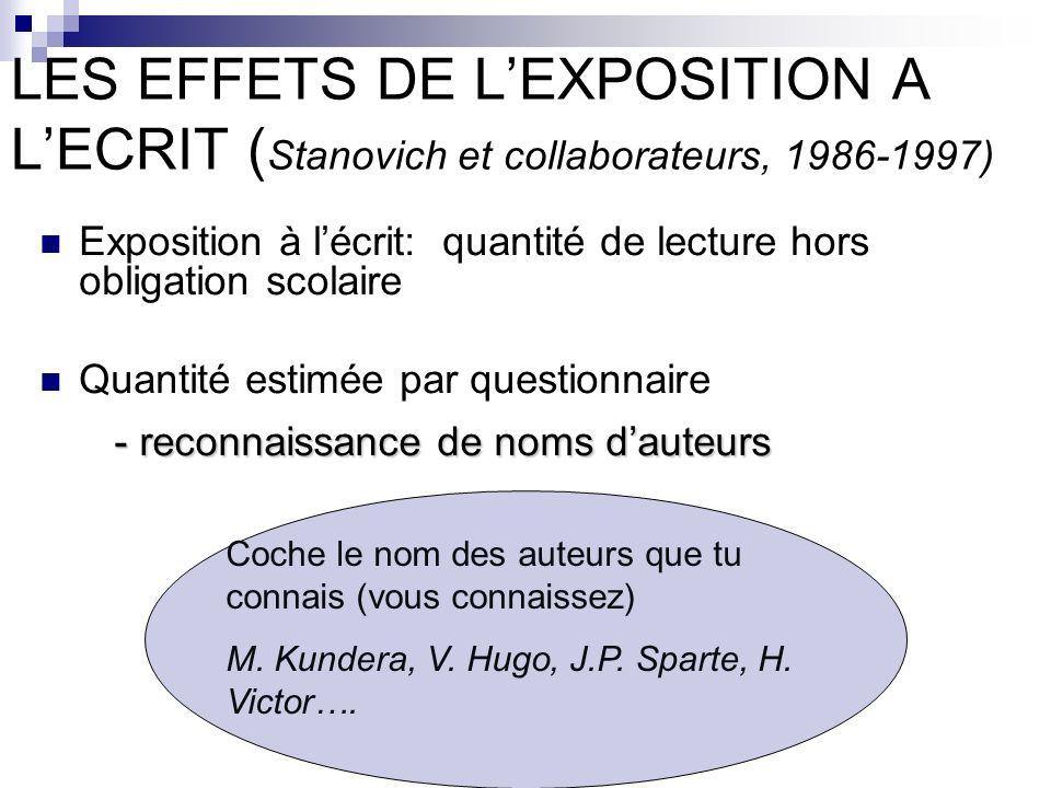 LES EFFETS DE L'EXPOSITION A L'ECRIT (Stanovich et collaborateurs, 1986-1997)