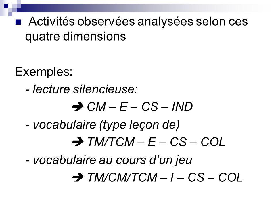 Activités observées analysées selon ces quatre dimensions
