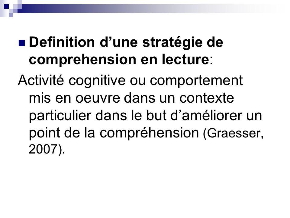 Definition d'une stratégie de comprehension en lecture: