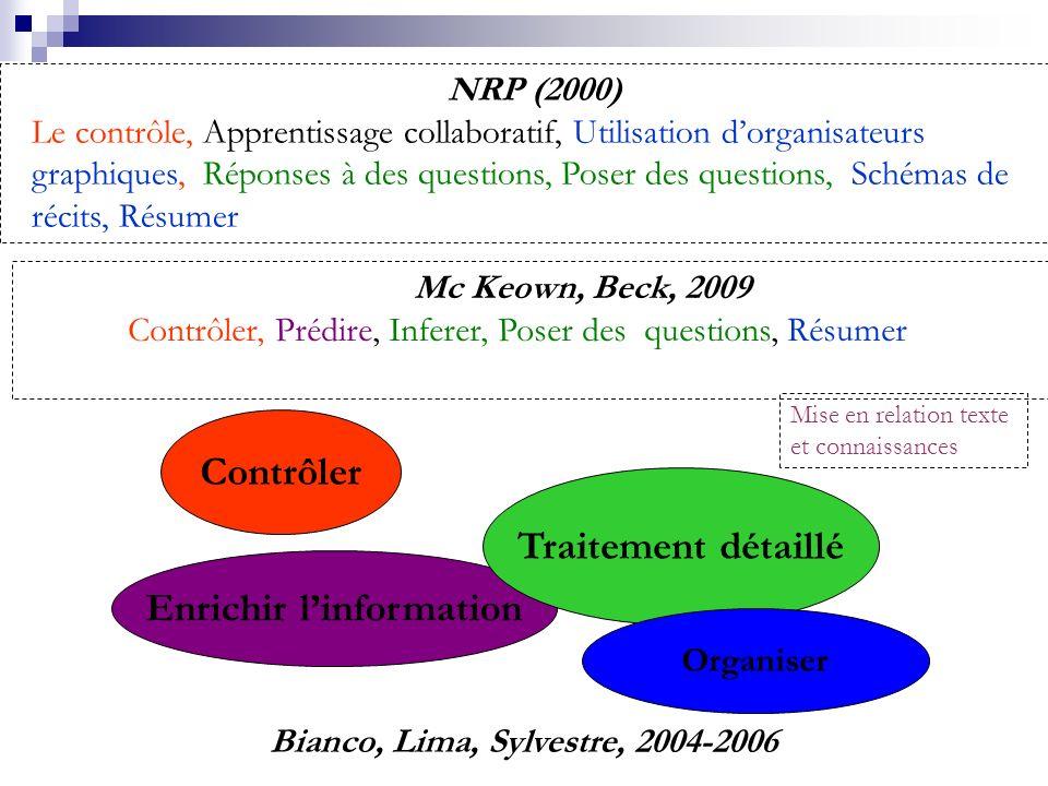 Bianco, Lima, Sylvestre, 2004-2006