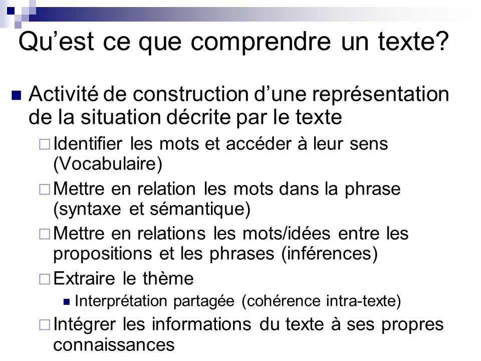 Qu'est ce que comprendre un texte