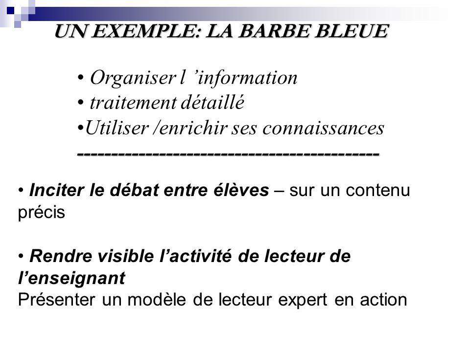 UN EXEMPLE: LA BARBE BLEUE