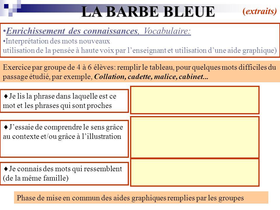 LA BARBE BLEUE (extraits)