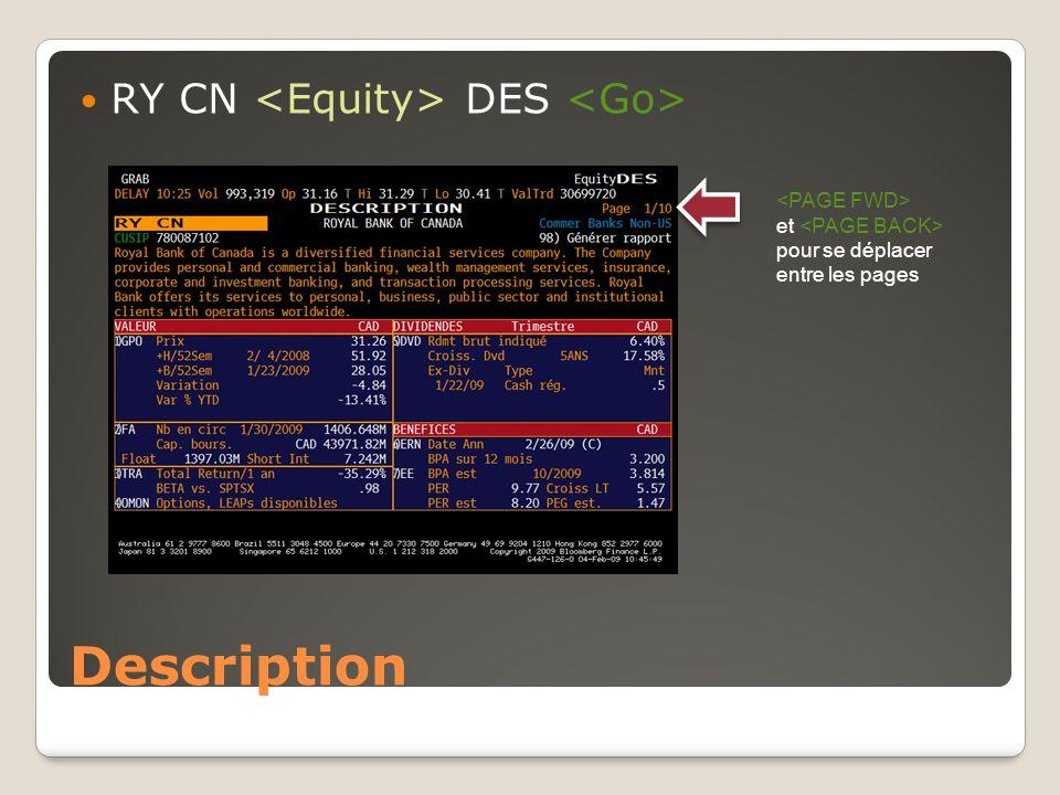 Description RY CN <Equity> DES <Go> <PAGE FWD>