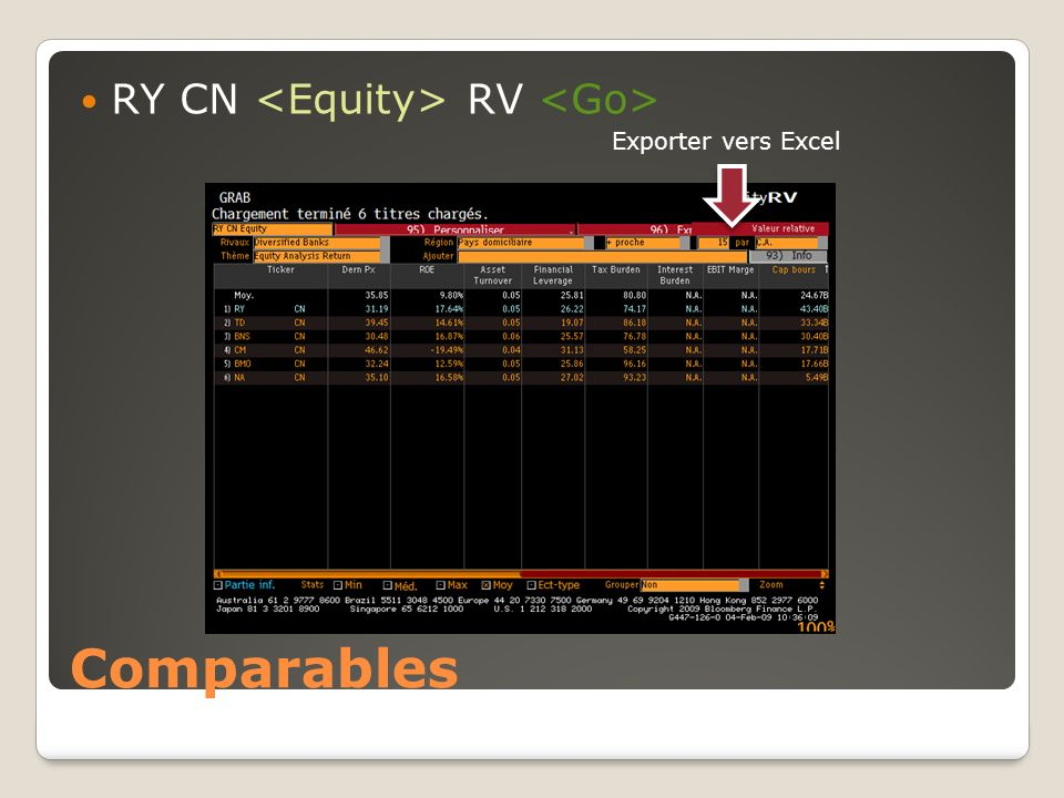 RY CN <Equity> RV <Go>
