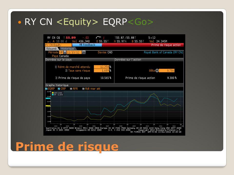 RY CN <Equity> EQRP<Go>