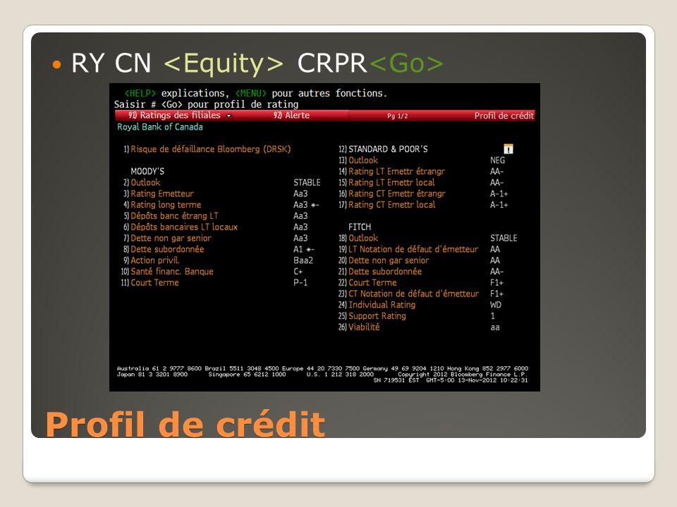 RY CN <Equity> CRPR<Go>