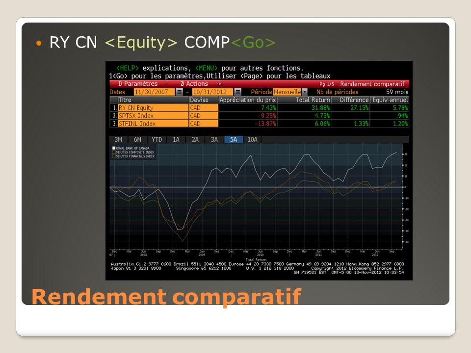 RY CN <Equity> COMP<Go>