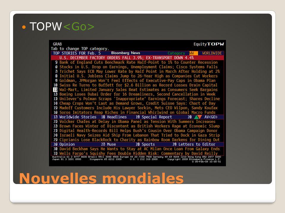 TOPW<Go> Nouvelles mondiales