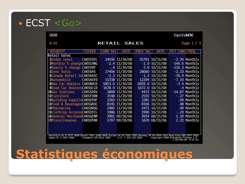 Statistiques économiques