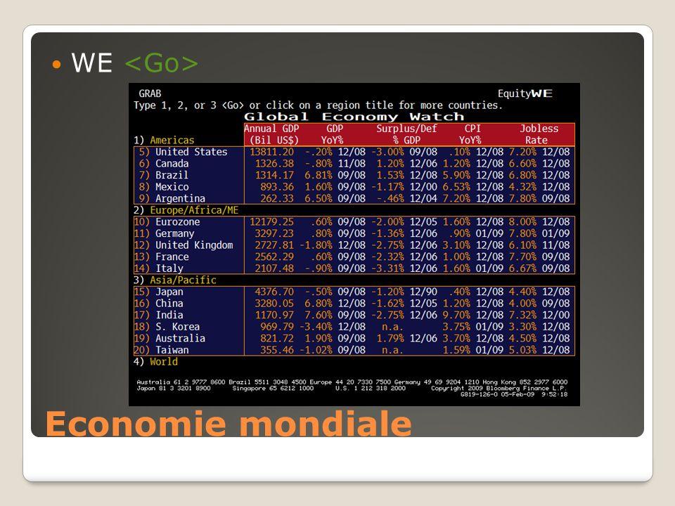WE <Go> Economie mondiale