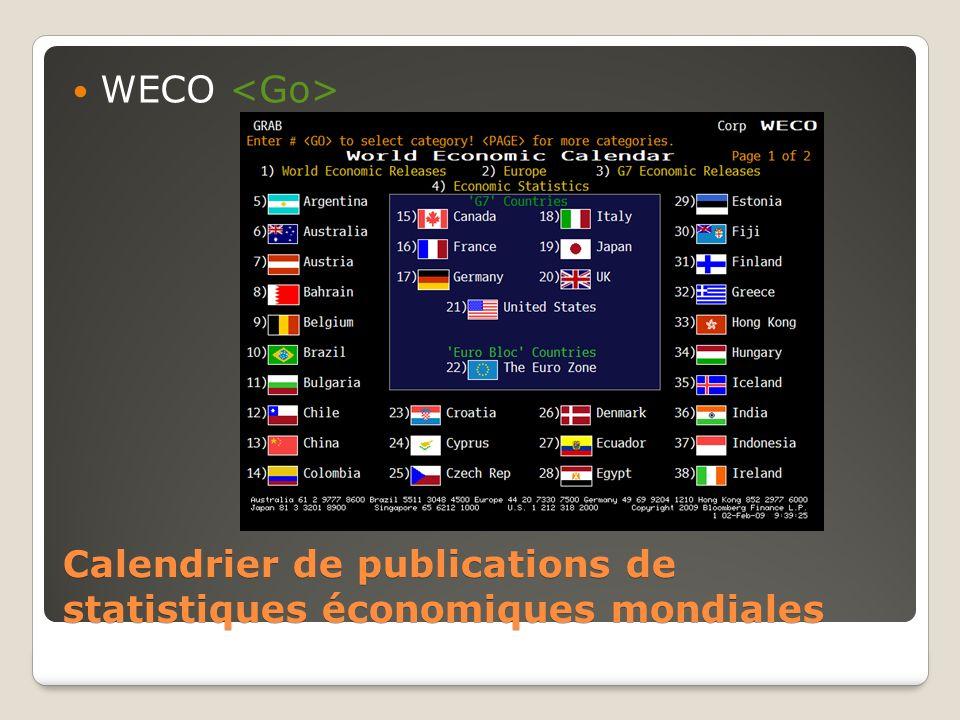 Calendrier de publications de statistiques économiques mondiales