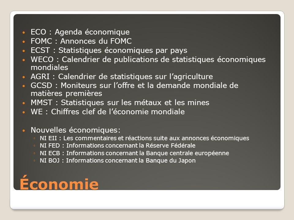 Économie ECO : Agenda économique FOMC : Annonces du FOMC