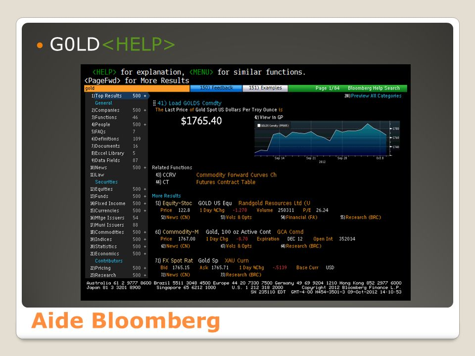 G0LD<HELP> Aide Bloomberg