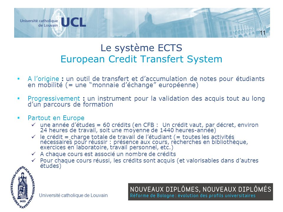 Le système ECTS European Credit Transfert System