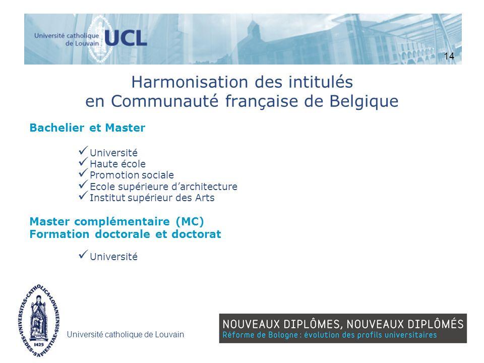 Harmonisation des intitulés en Communauté française de Belgique
