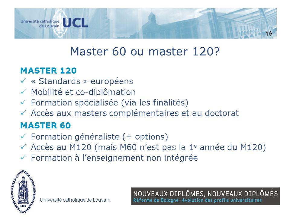 Master 60 ou master 120 MASTER 120 « Standards » européens