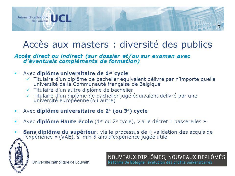 Accès aux masters : diversité des publics