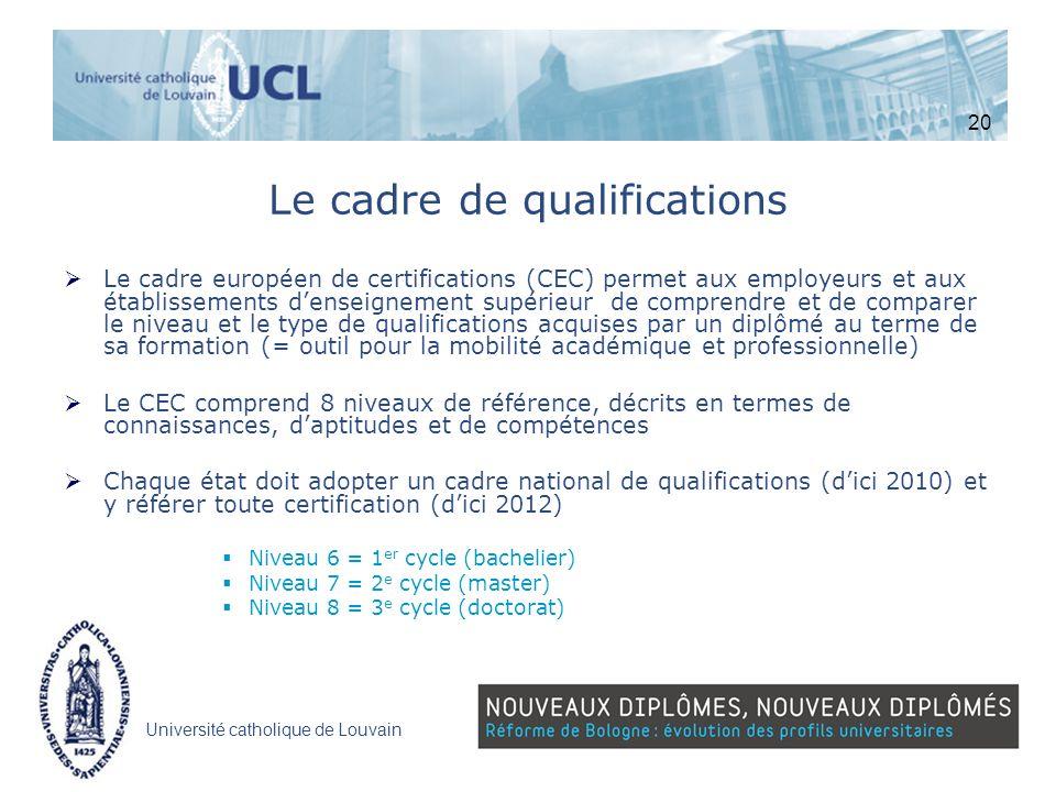 Le cadre de qualifications