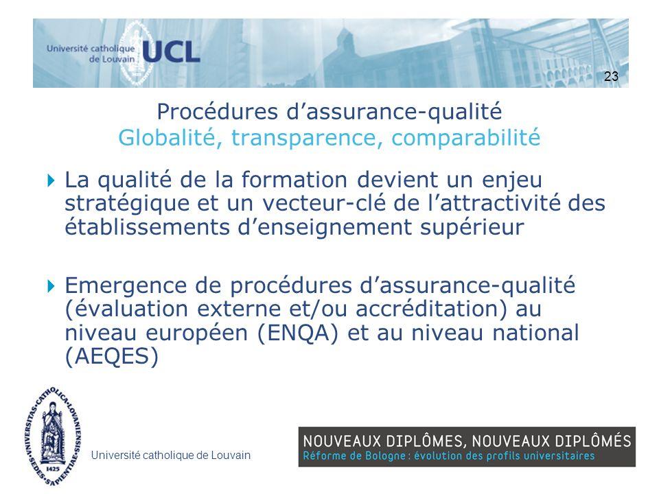 Procédures d'assurance-qualité Globalité, transparence, comparabilité