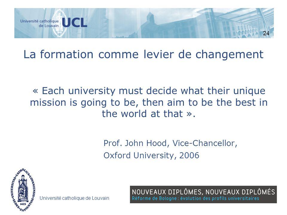 La formation comme levier de changement