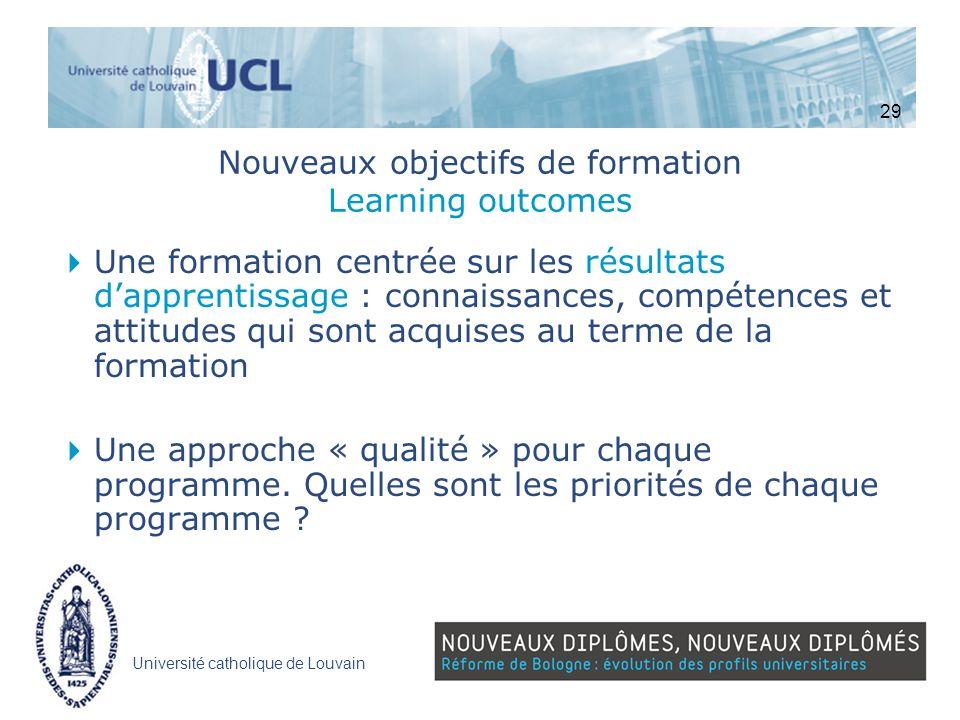 Nouveaux objectifs de formation Learning outcomes