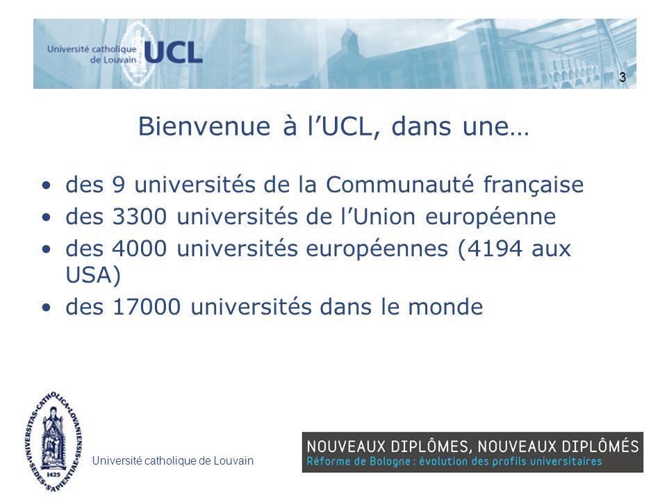 Bienvenue à l'UCL, dans une…