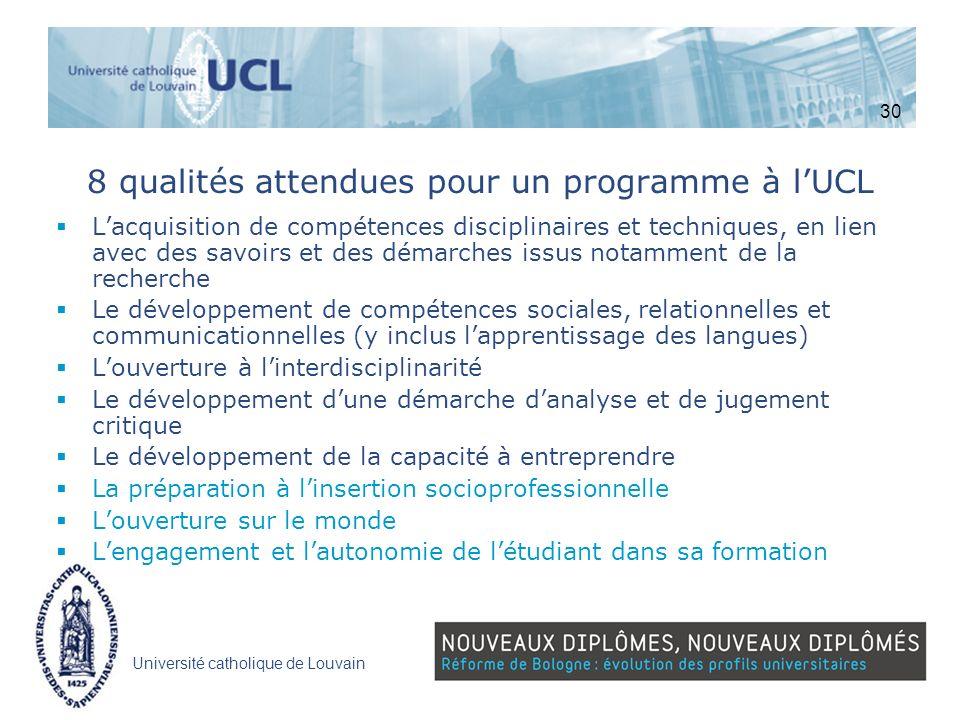 8 qualités attendues pour un programme à l'UCL