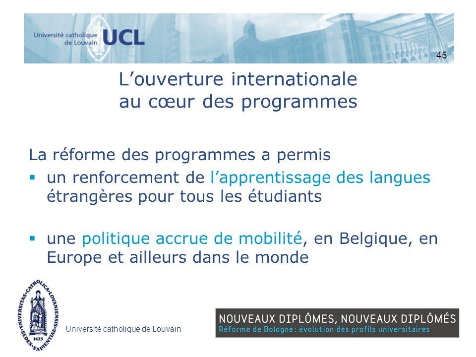 L'ouverture internationale au cœur des programmes