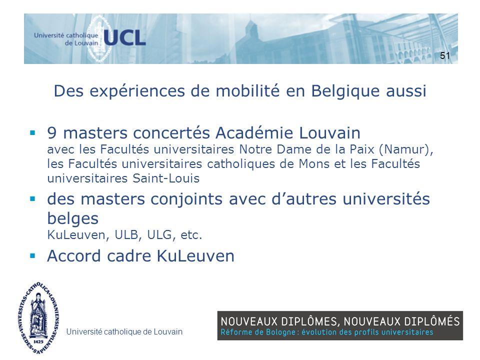 Des expériences de mobilité en Belgique aussi