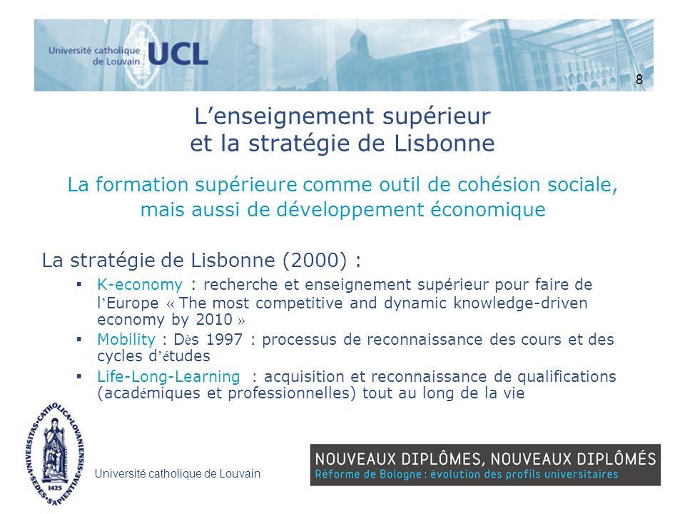 L'enseignement supérieur et la stratégie de Lisbonne