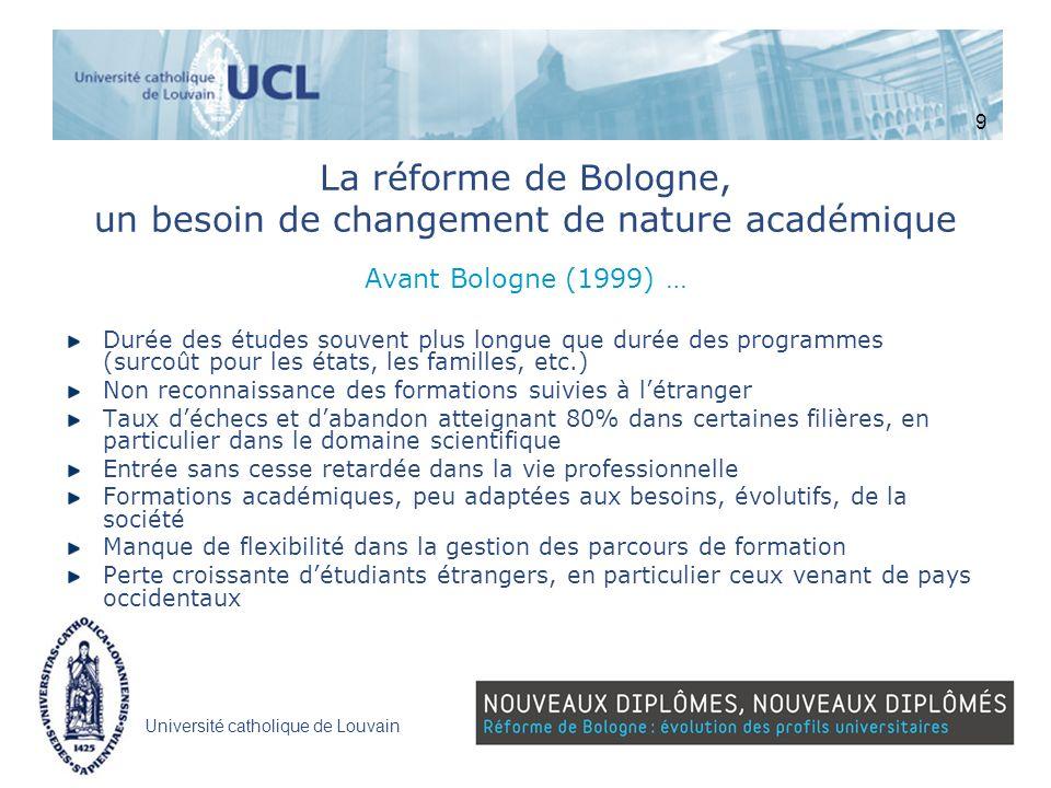 La réforme de Bologne, un besoin de changement de nature académique