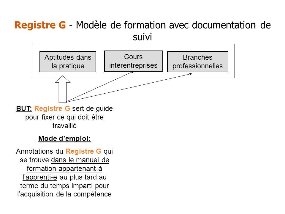 Registre G - Modèle de formation avec documentation de suivi