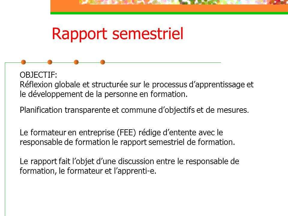 Rapport semestriel OBJECTIF: