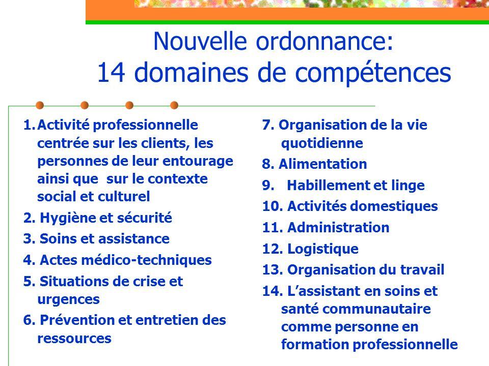 Nouvelle ordonnance: 14 domaines de compétences