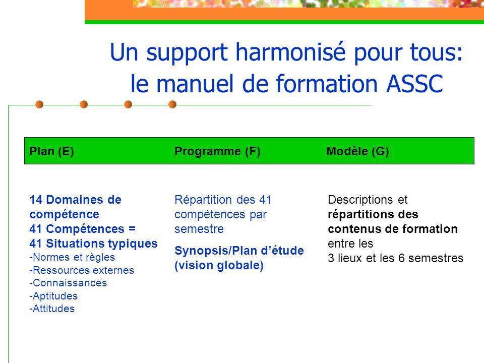 Un support harmonisé pour tous: le manuel de formation ASSC