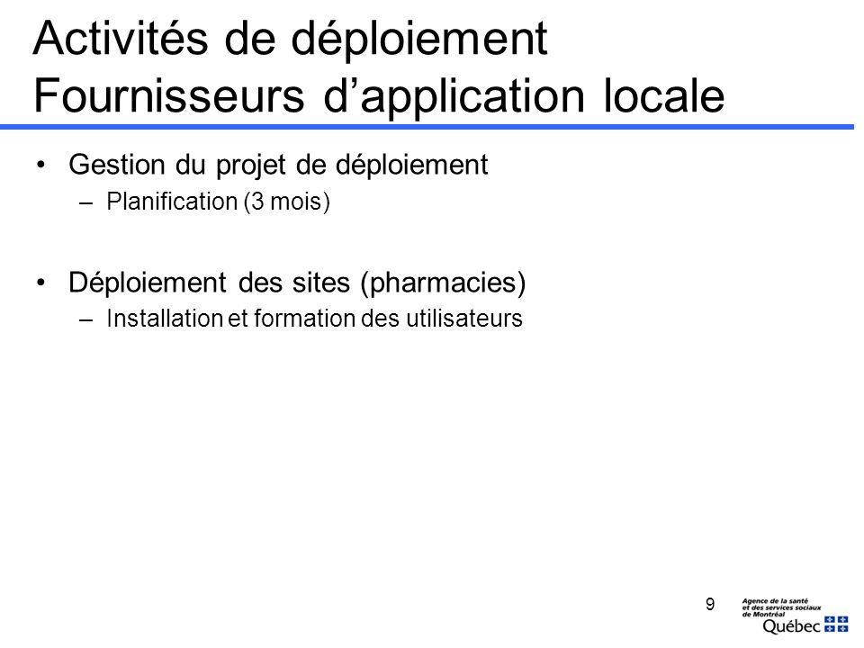 Fournisseurs d'application Région 06