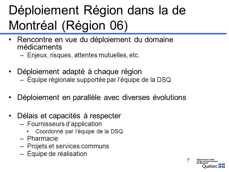 Activités de déploiement Région