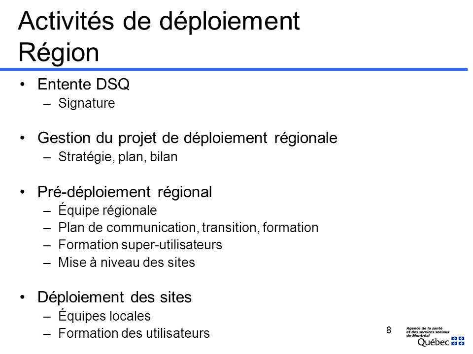 Activités de déploiement Fournisseurs d'application locale