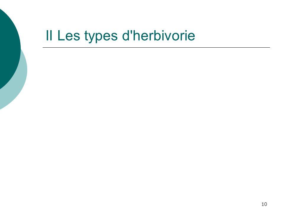 II Les types d herbivorie