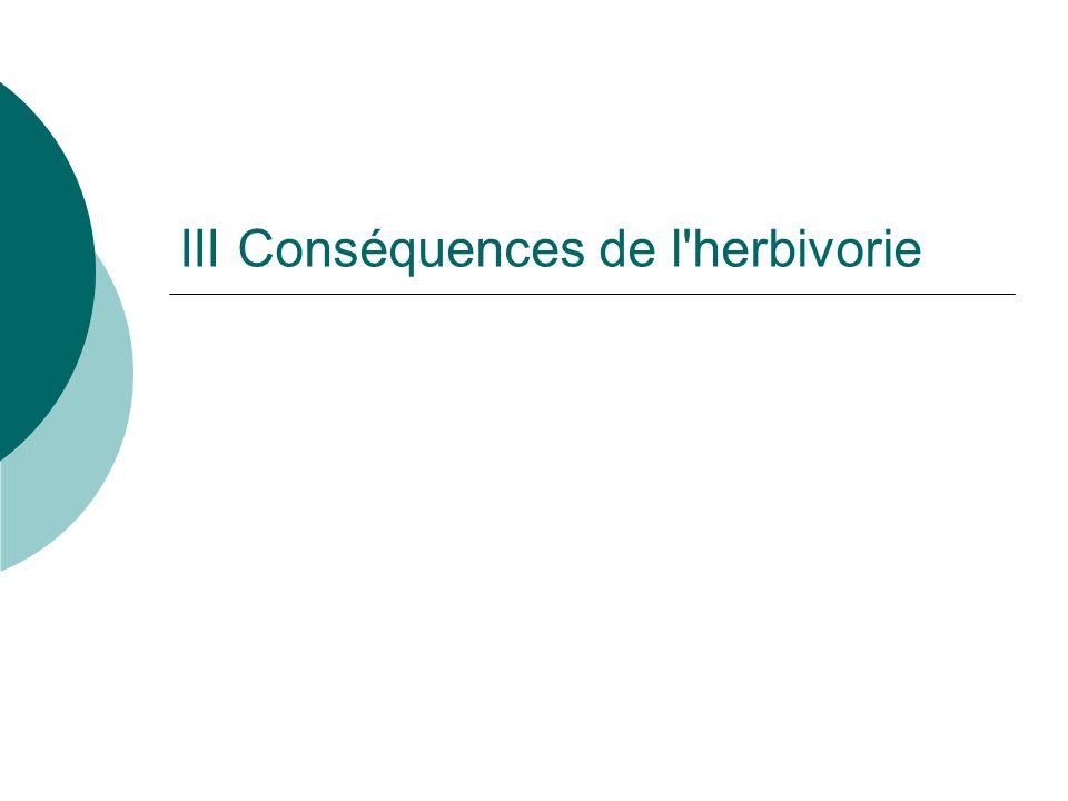 III Conséquences de l herbivorie