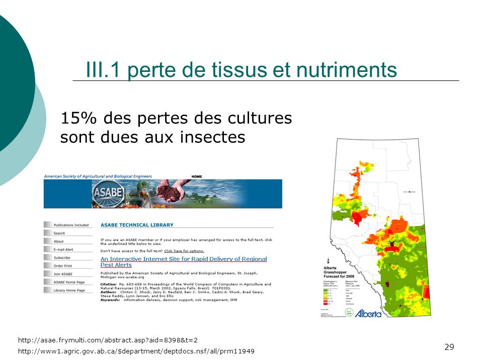 III.1 perte de tissus et nutriments