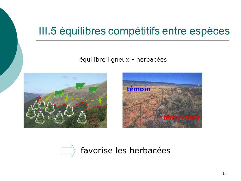 III.5 équilibres compétitifs entre espèces