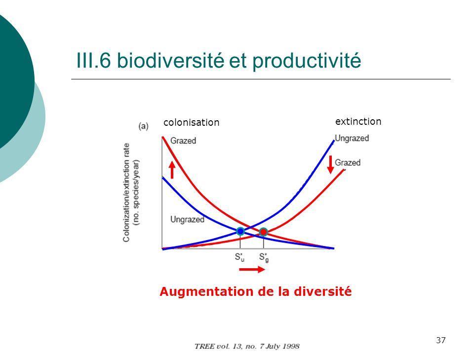 III.6 biodiversité et productivité