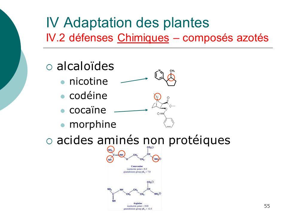 IV Adaptation des plantes IV.2 défenses Chimiques – composés azotés