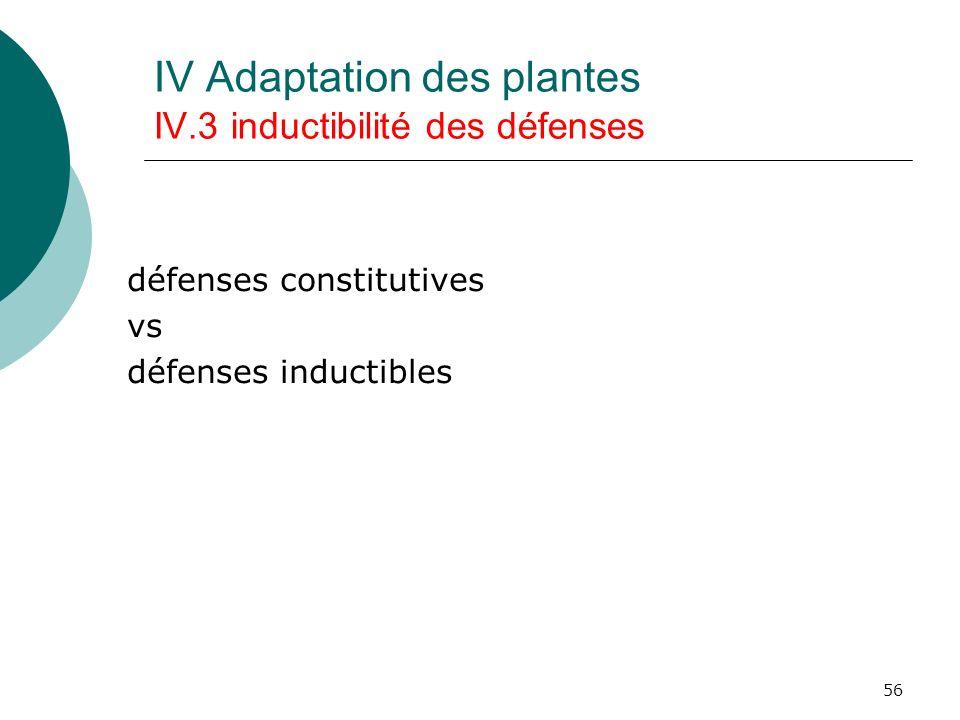 IV Adaptation des plantes IV.3 inductibilité des défenses