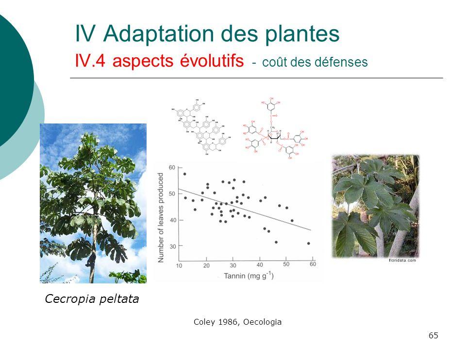 IV Adaptation des plantes IV.4 aspects évolutifs - coût des défenses