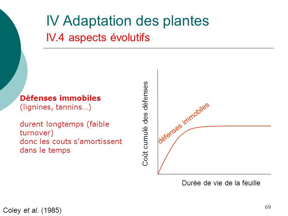IV Adaptation des plantes IV.4 aspects évolutifs
