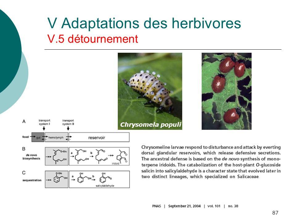 V Adaptations des herbivores V.5 détournement