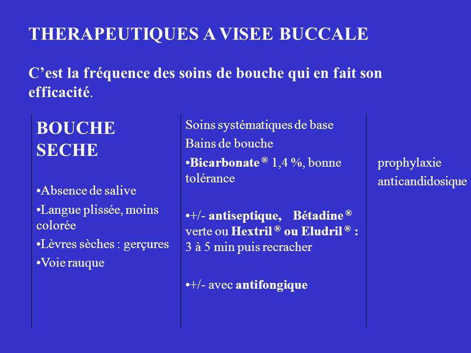 THERAPEUTIQUES A VISEE BUCCALE